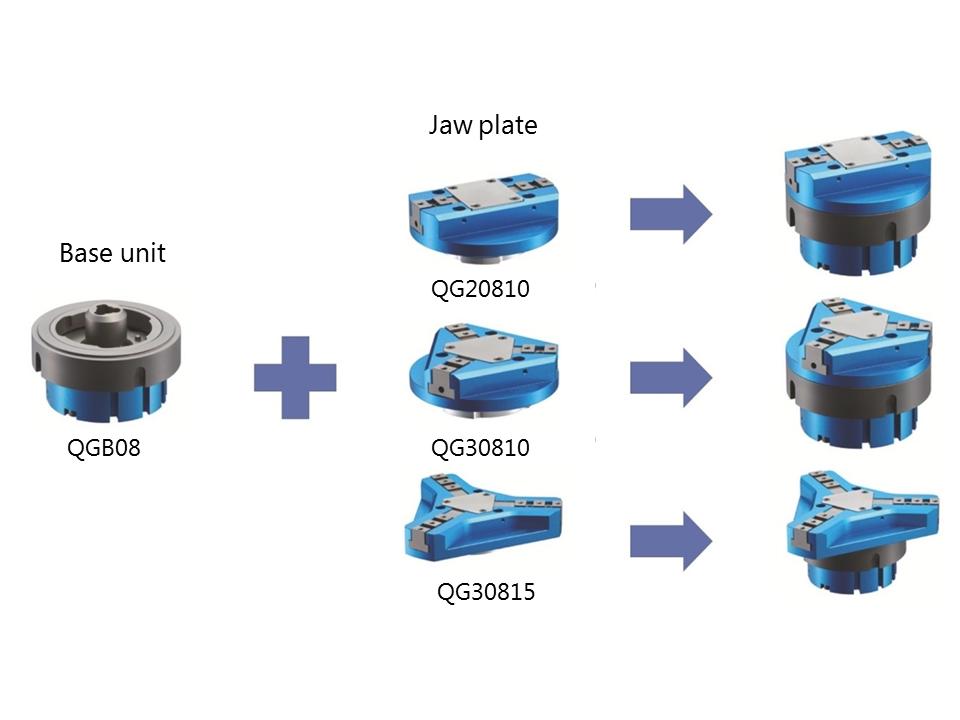 QGB series