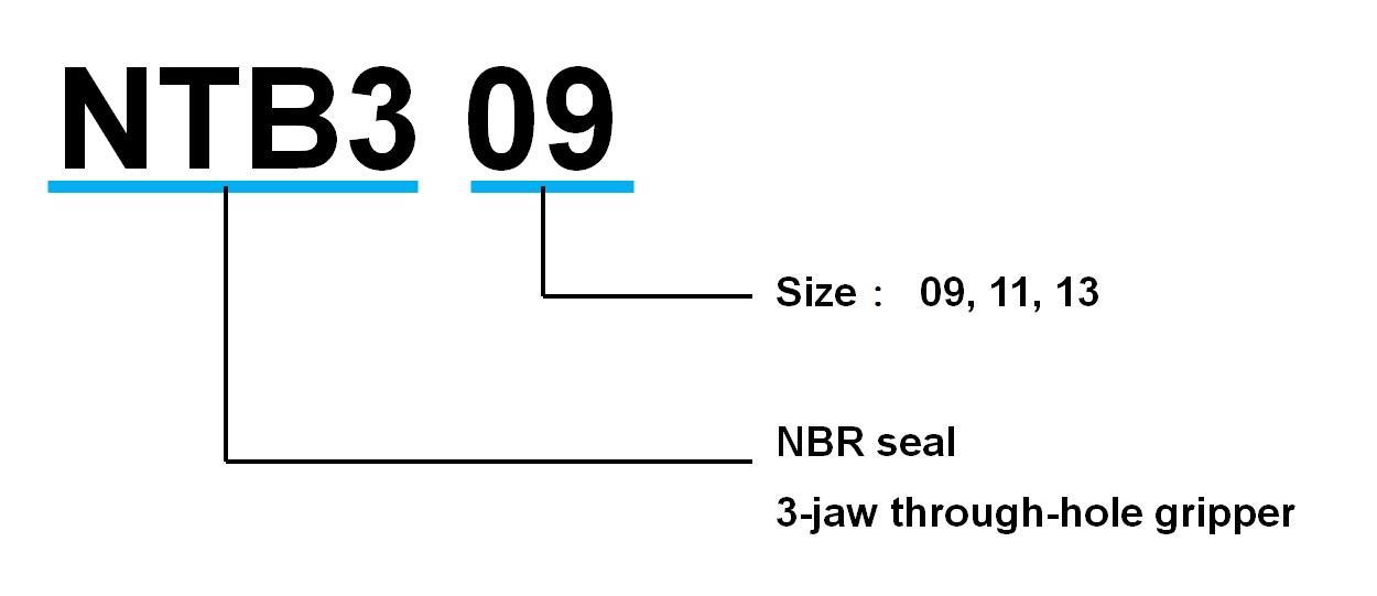 NTB series