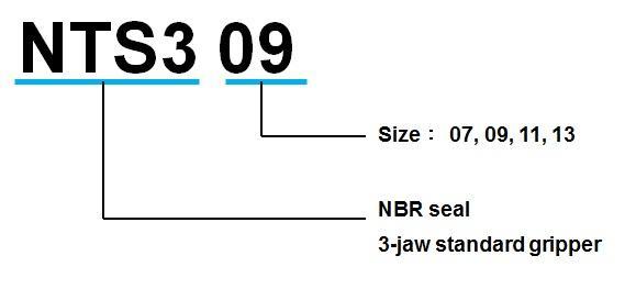 NTS3 series