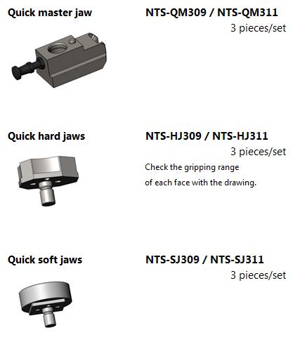 NTS-Q series